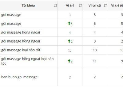 goi massage e1608281972152