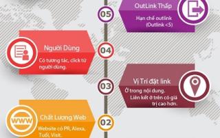 17 tiêu chí backlink chất lượng