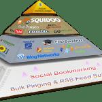 Link-Pyramid – Mô hình làm link hiệu quả nhất trong SEO