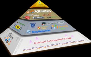 Mô hình Link-Pyramid