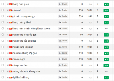 Mua backlink tang thu hang xanh let